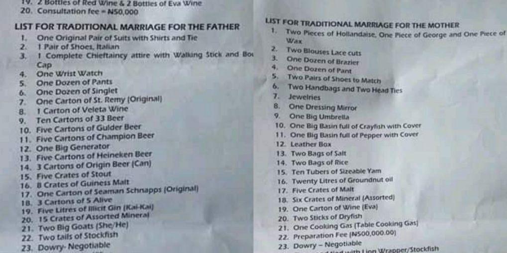 marriage list Zikoko first bone