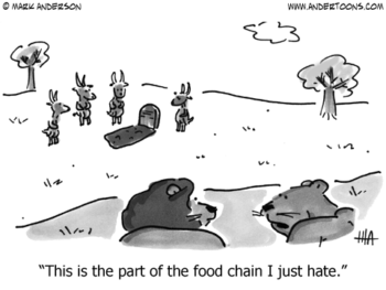 Choose the sequence which represents the correct order of organisms in a food chain.
