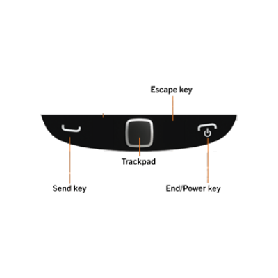 What does BlackBerry's 'Escape Key' look like?