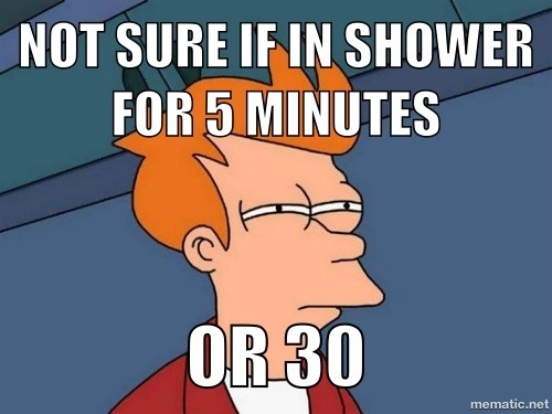 2. How long do you spend in the shower?